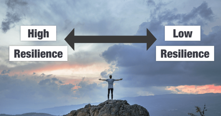 Take This Resilience Test to Know Yourself Well Before the next Big Challenge Comes